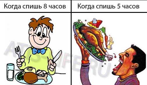 Аппетит и сон - взаимосвязь